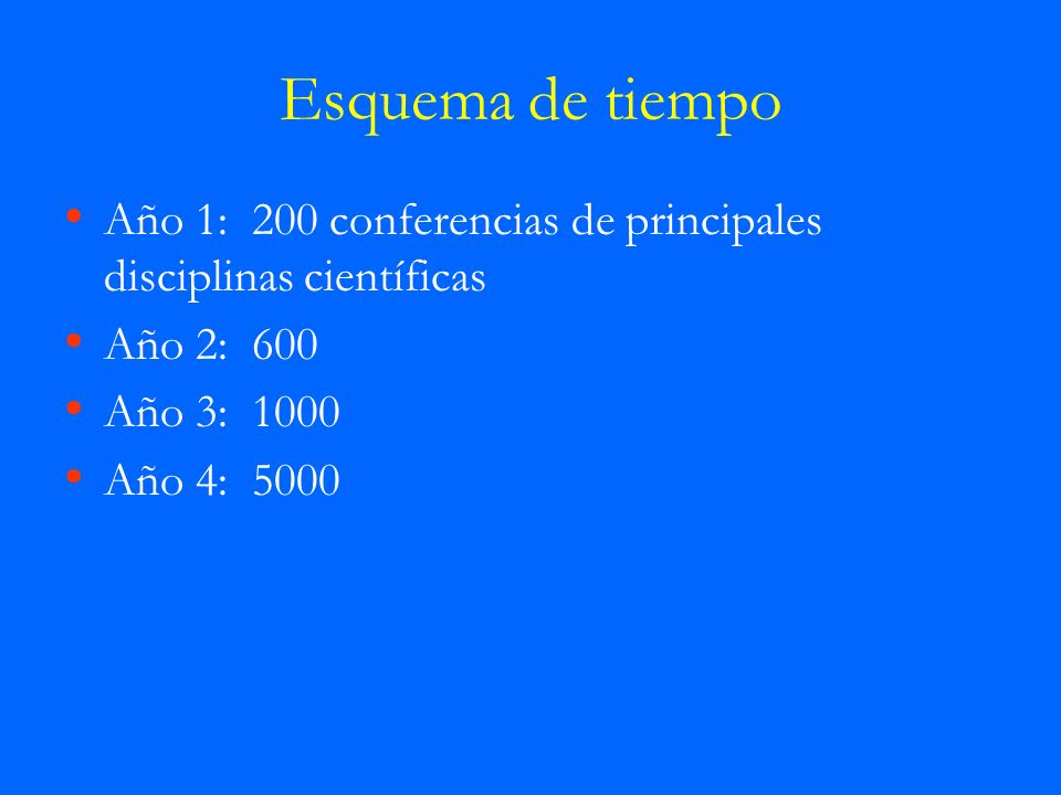 Esquema de tiempo Año 1: 200 conferencias de principales disciplinas científicas Año 2: 600 Año 3: 1000 Año 4: 5000