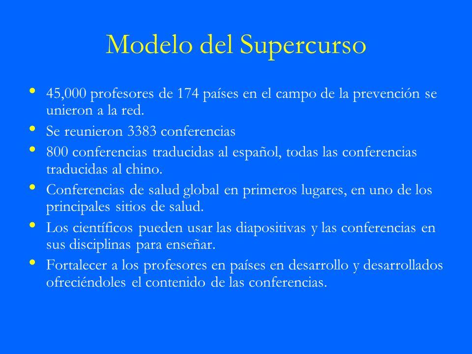 Modelo del Supercurso 45,000 profesores de 174 países en el campo de la prevención se unieron a la red. Se reunieron 3383 conferencias 800 conferencia