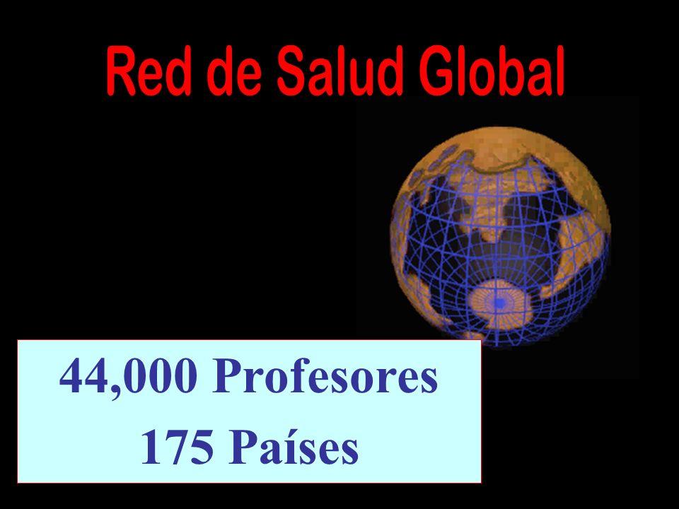44,000 Profesores 175 Países