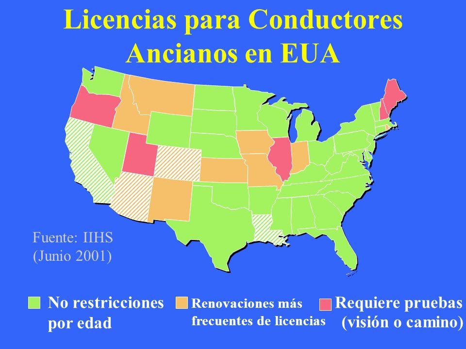 Licencias para Conductores Ancianos en EUA No restricciones por edad Renovaciones más frecuentes de licencias Requiere pruebas (visión o camino) Fuente: IIHS (Junio 2001)