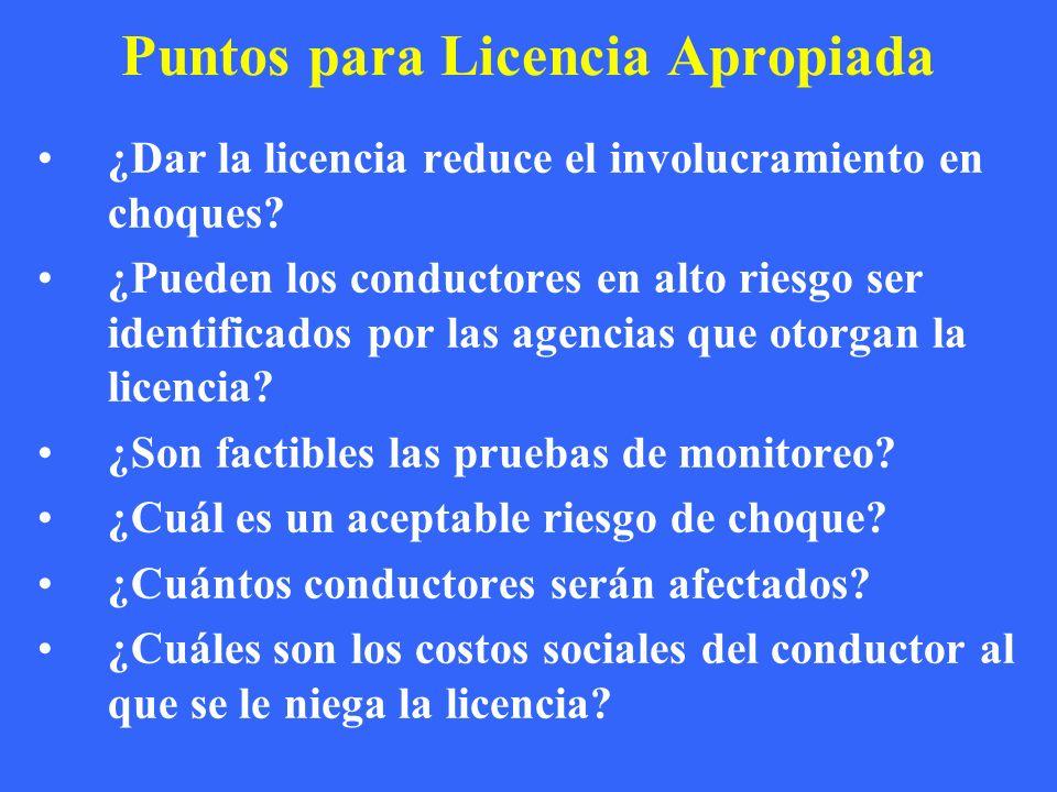 Puntos para Licencia Apropiada ¿Dar la licencia reduce el involucramiento en choques.
