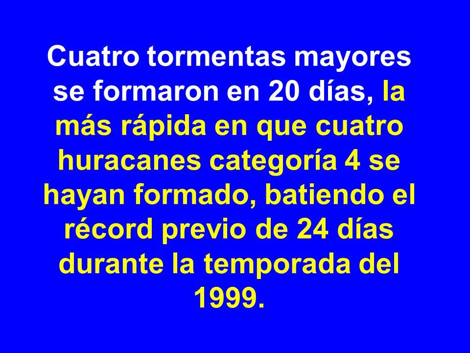 Cuatro tormentas mayores se formaron en 20 días, la más rápida en que cuatro huracanes categoría 4 se hayan formado, batiendo el récord previo de 24 d