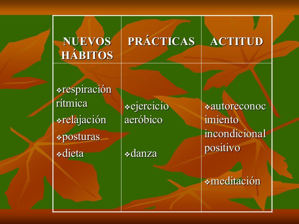 NUEVOS HÁBITOS PRÁCTICASACTITUD respiración rítmica respiración rítmica relajación relajación posturas posturas dieta dieta ejercicio aeróbico ejercicio aeróbico danza danza autoreconoc imiento incondicional positivo autoreconoc imiento incondicional positivo meditación meditación