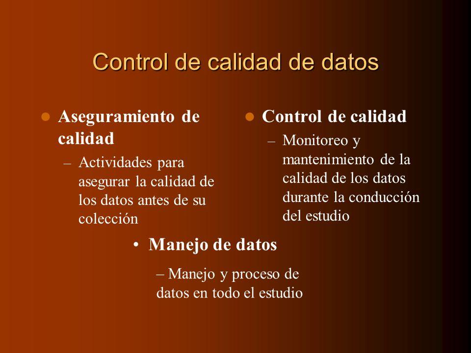 Control de calidad de datos Aseguramiento de calidad – Actividades para asegurar la calidad de los datos antes de su colección Control de calidad – Mo
