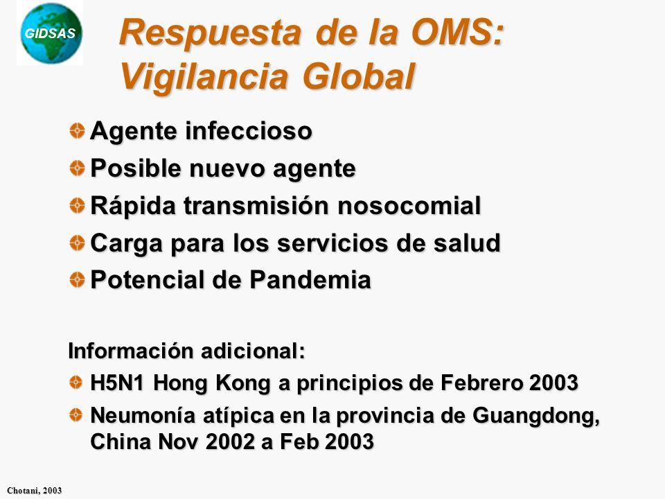 GIDSAS Chotani, 2003 Equipo médico ayuda a un arrendador en el Bloque E de Amoy Gardens en Hong Kong, ya que los residentes del bloque que fue golpeado por el SARS, regresaron a sus casas.