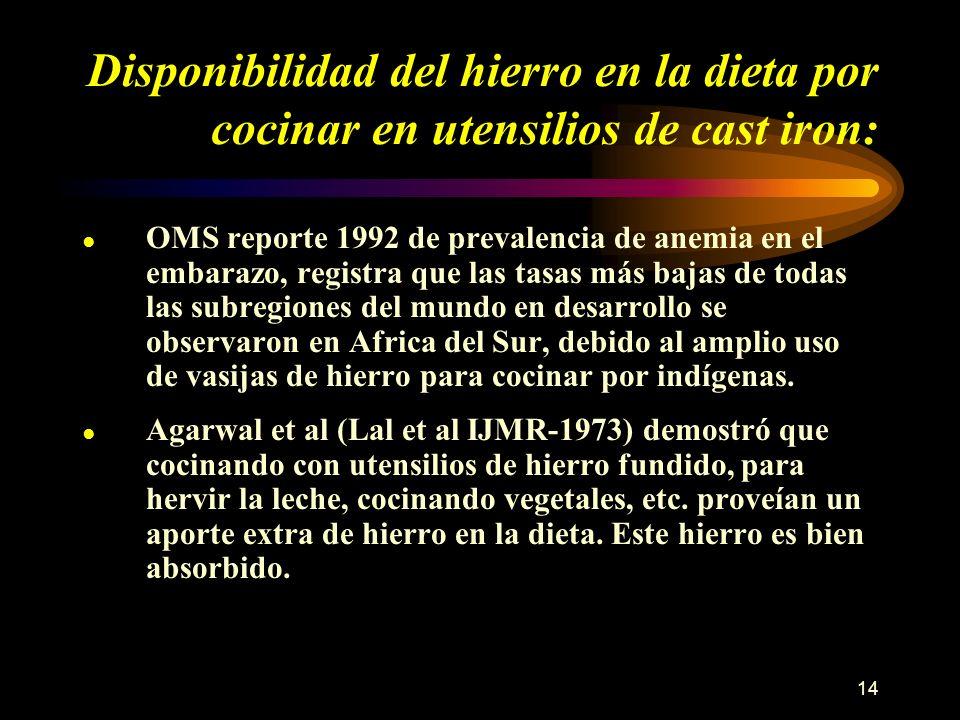 14 Disponibilidad del hierro en la dieta por cocinar en utensilios de cast iron: OMS reporte 1992 de prevalencia de anemia en el embarazo, registra qu