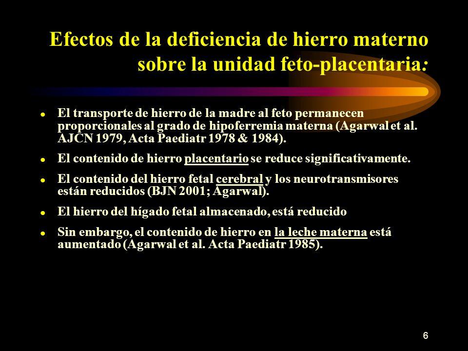 6 Efectos de la deficiencia de hierro materno sobre la unidad feto-placentaria: El transporte de hierro de la madre al feto permanecen proporcionales