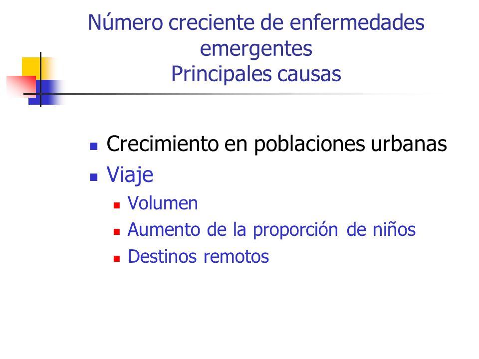 Crecimiento en poblaciones urbanas Viaje Volumen Aumento de la proporción de niños Destinos remotos Número creciente de enfermedades emergentes Princi