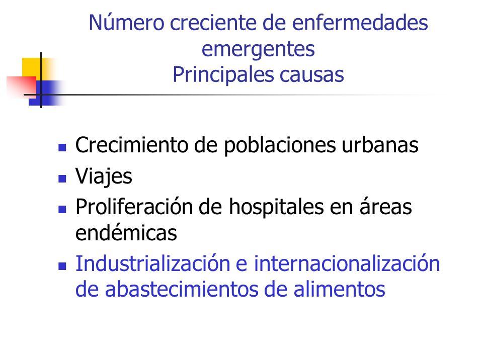 Crecimiento de poblaciones urbanas Viajes Proliferación de hospitales en áreas endémicas Industrialización e internacionalización de abastecimientos d