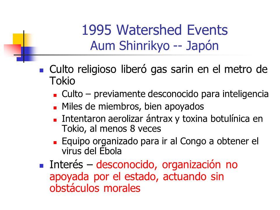 1995 Watershed Events Aum Shinrikyo -- Japón Culto religioso liberó gas sarin en el metro de Tokio Culto – previamente desconocido para inteligencia M
