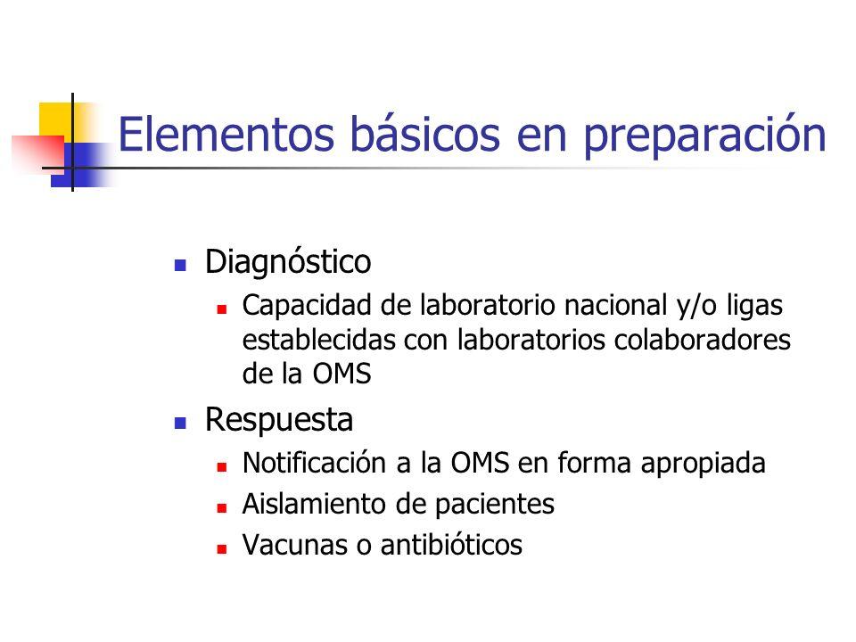 Elementos básicos en preparación Diagnóstico Capacidad de laboratorio nacional y/o ligas establecidas con laboratorios colaboradores de la OMS Respues