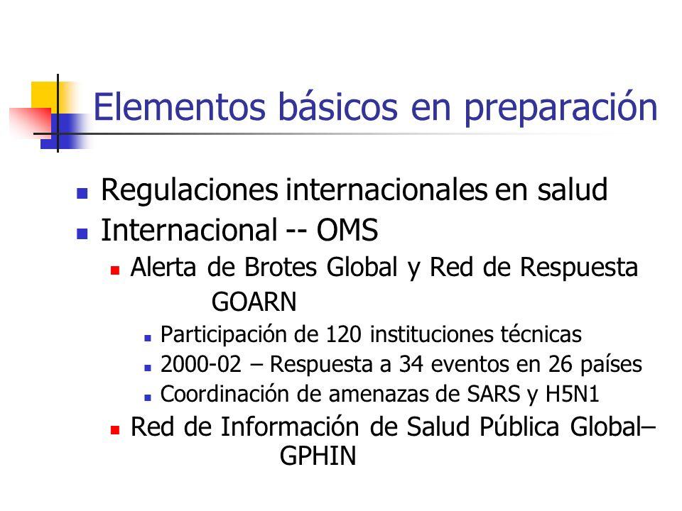 Elementos básicos en preparación Regulaciones internacionales en salud Internacional -- OMS Alerta de Brotes Global y Red de Respuesta GOARN Participa