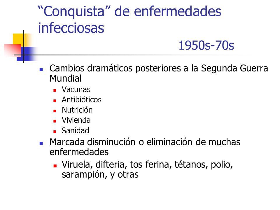 Conquista de enfermedades infecciosas 1950s-70s Cambios dramáticos posteriores a la Segunda Guerra Mundial Vacunas Antibióticos Nutrición Vivienda San