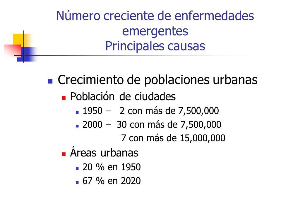 Número creciente de enfermedades emergentes Principales causas Crecimiento de poblaciones urbanas Población de ciudades 1950 – 2 con más de 7,500,000