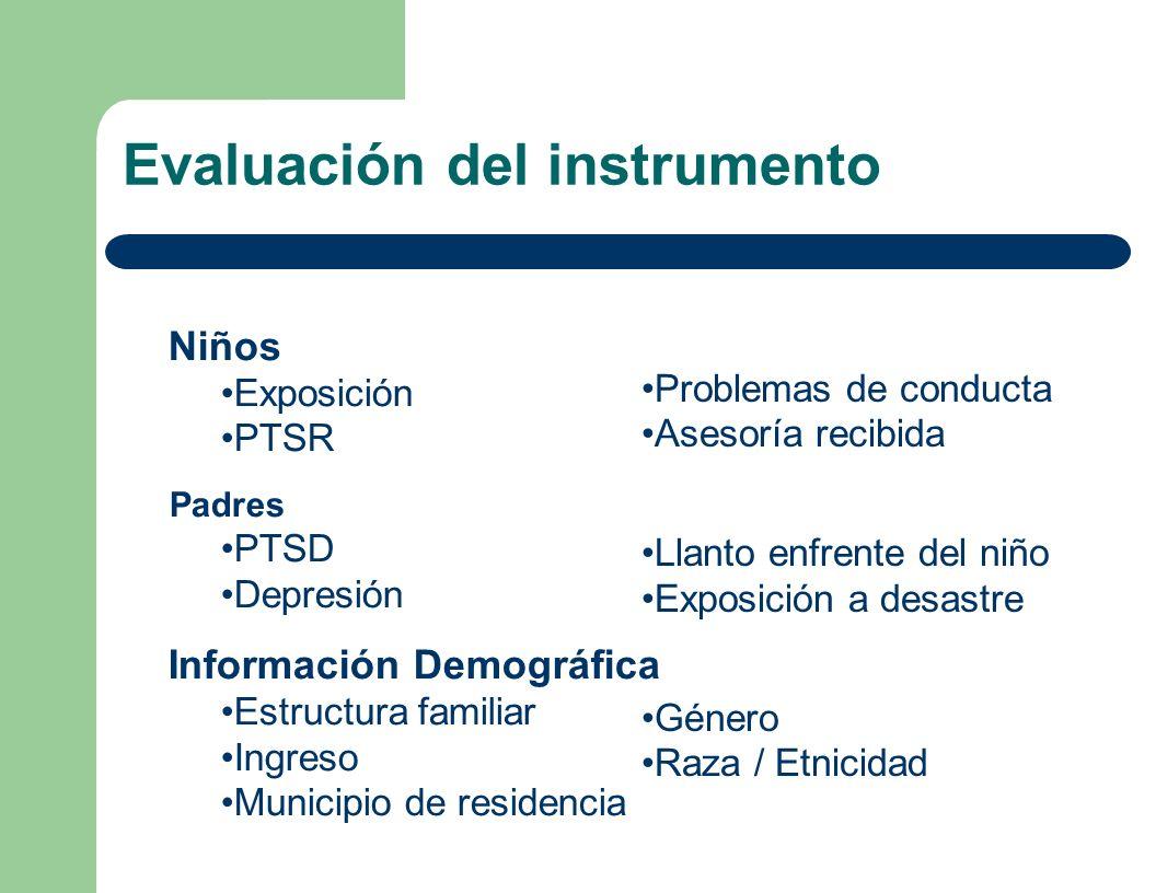 Evaluación del instrumento Niños Exposición PTSR Padres PTSD Depresión Información Demográfica Estructura familiar Ingreso Municipio de residencia Pro