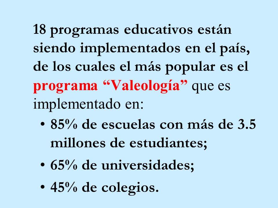 18 programas educativos están siendo implementados en el país, de los cuales el más popular es el programa Valeología que es implementado en: 85% de escuelas con más de 3.5 millones de estudiantes; 65% de universidades; 45% de colegios.