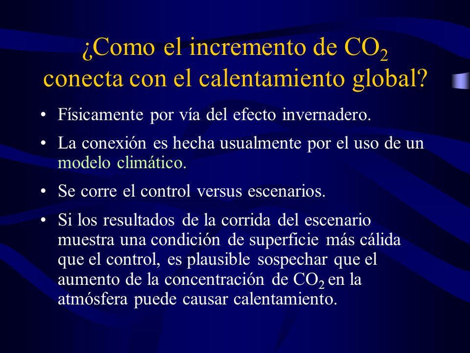 ¿Como el incremento de CO 2 conecta con el calentamiento global? Físicamente por vía del efecto invernadero. La conexión es hecha usualmente por el us