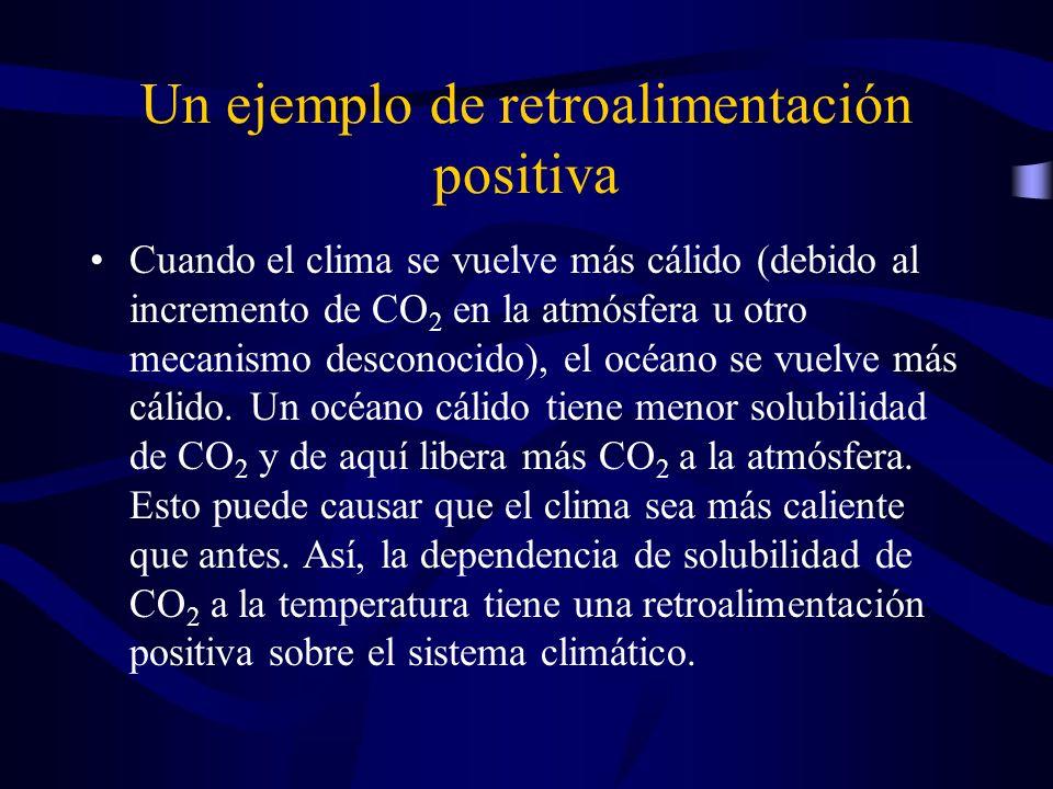 Un ejemplo de retroalimentación positiva Cuando el clima se vuelve más cálido (debido al incremento de CO 2 en la atmósfera u otro mecanismo desconoci