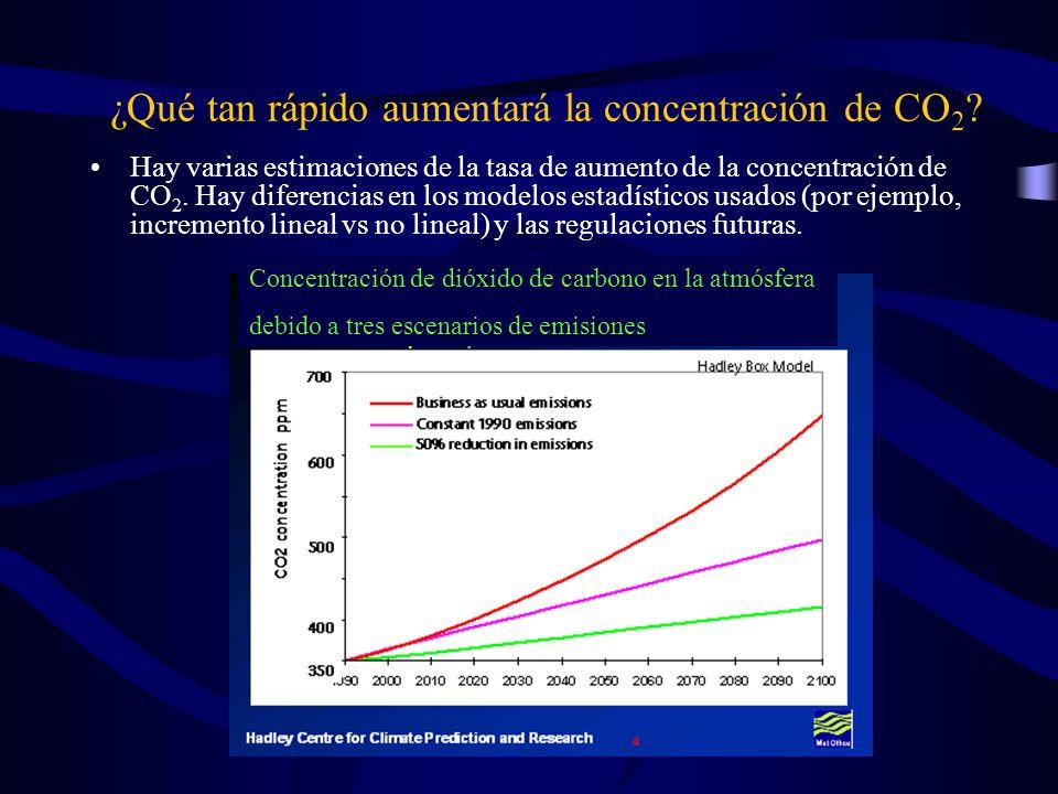 ¿Qué tan rápido aumentará la concentración de CO 2 ? Hay varias estimaciones de la tasa de aumento de la concentración de CO 2. Hay diferencias en los