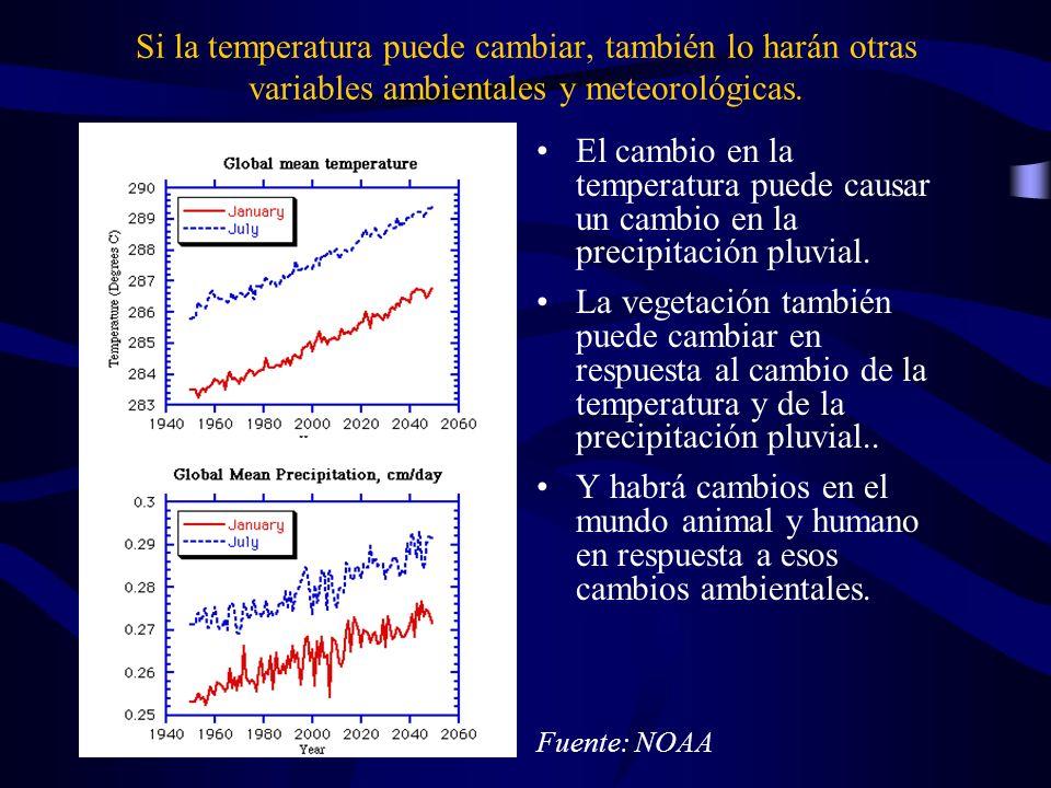 Si la temperatura puede cambiar, también lo harán otras variables ambientales y meteorológicas. El cambio en la temperatura puede causar un cambio en