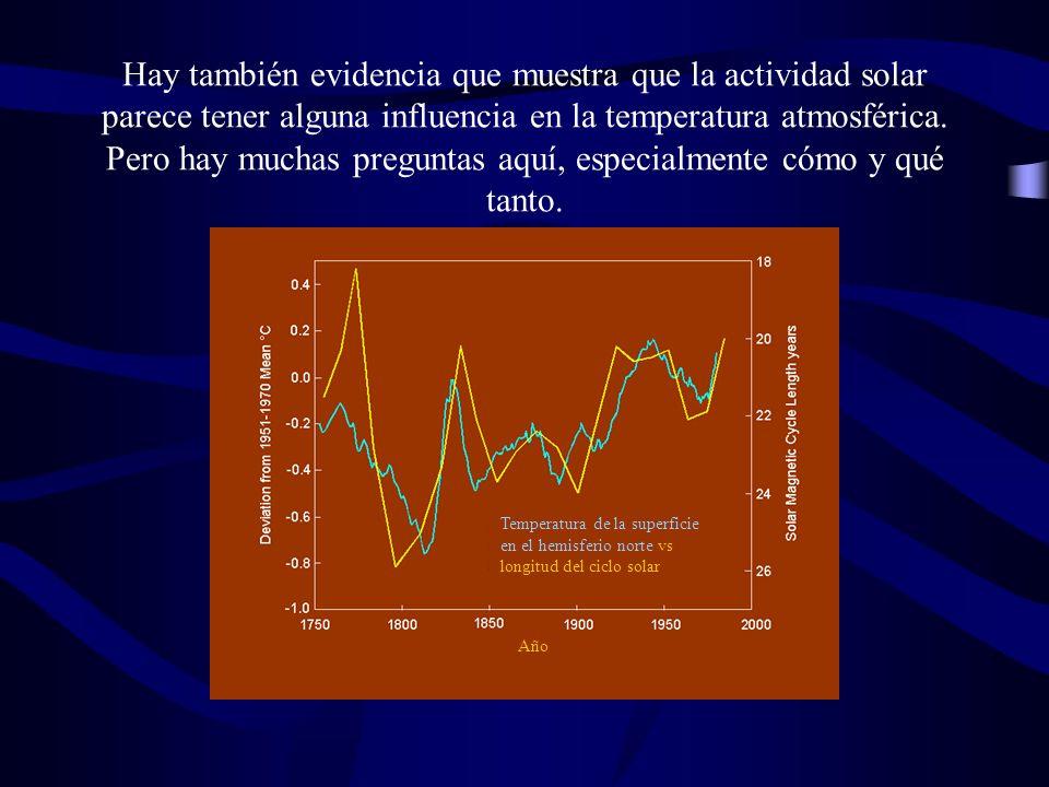 Hay también evidencia que muestra que la actividad solar parece tener alguna influencia en la temperatura atmosférica. Pero hay muchas preguntas aquí,