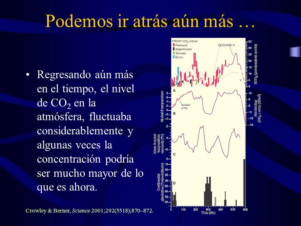 Podemos ir atrás aún más … Regresando aún más en el tiempo, el nivel de CO 2 en la atmósfera, fluctuaba considerablemente y algunas veces la concentra