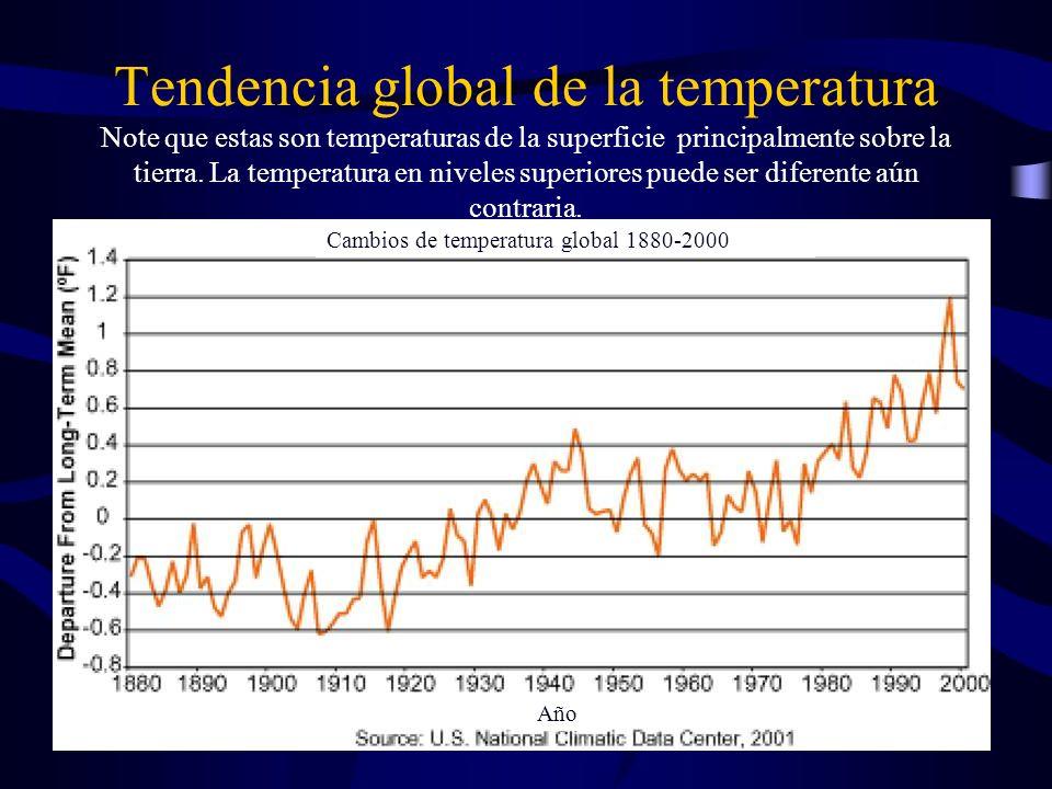 Tendencia global de la temperatura Note que estas son temperaturas de la superficie principalmente sobre la tierra. La temperatura en niveles superior