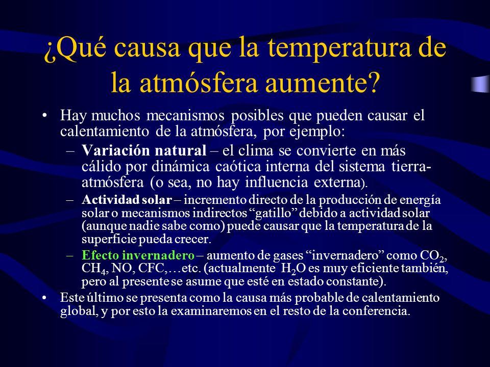 ¿Qué causa que la temperatura de la atmósfera aumente? Hay muchos mecanismos posibles que pueden causar el calentamiento de la atmósfera, por ejemplo: