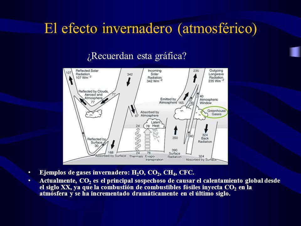 El efecto invernadero (atmosférico) Ejemplos de gases invernadero: H 2 O, CO 2, CH 4, CFC. Actualmente, CO 2 es el principal sospechoso de causar el c