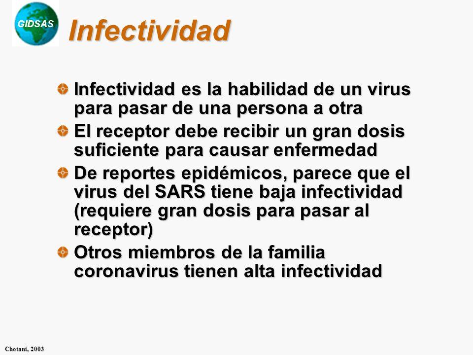 GIDSAS Chotani, 2003 Virulencia Virulencia es la propiedad de l virus para causar daño a los órganos del paciente El virus del SARS es muy virulento Otros miembros de la familia coronavirus tienen baja virulencia.