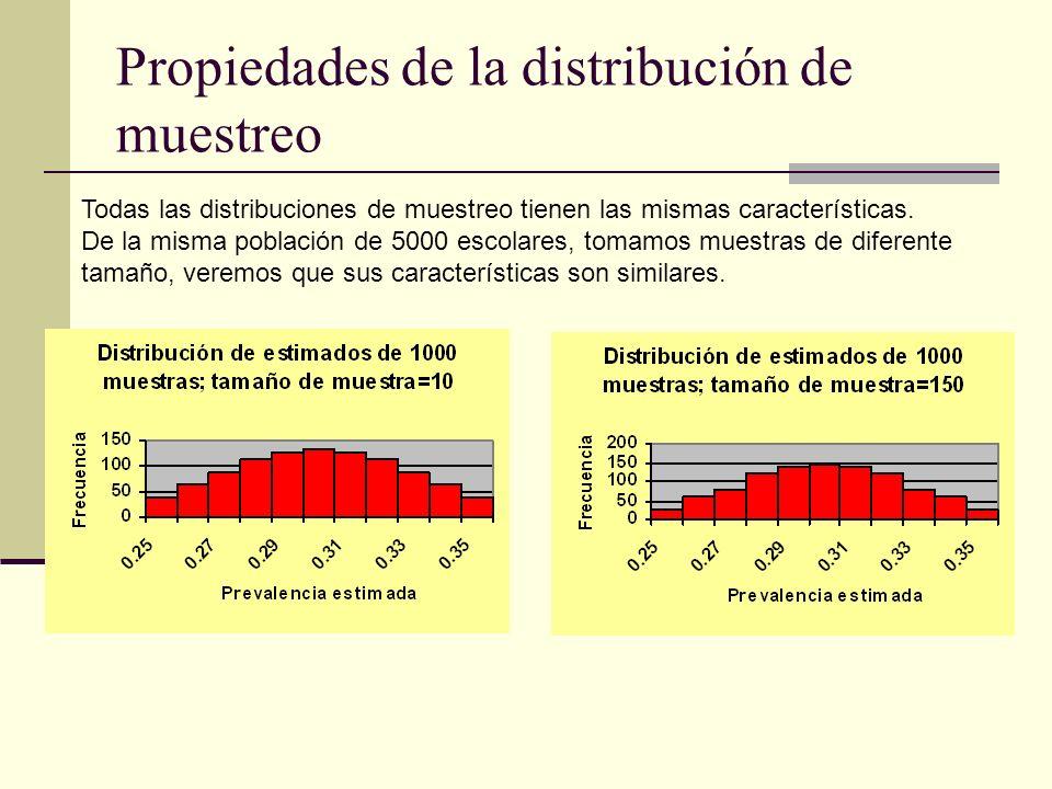 Propiedades de la distribución de muestreo Todas las distribuciones de muestreo tienen las mismas características. De la misma población de 5000 escol