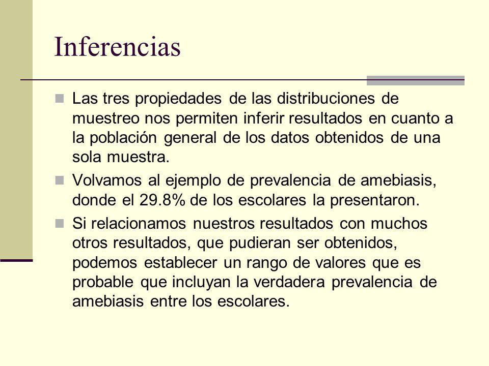 Inferencias Las tres propiedades de las distribuciones de muestreo nos permiten inferir resultados en cuanto a la población general de los datos obten