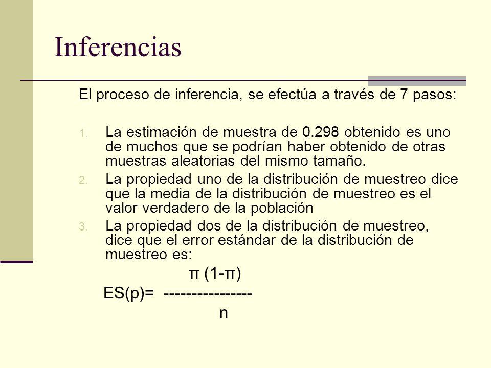 Inferencias El proceso de inferencia, se efectúa a través de 7 pasos: 1. La estimación de muestra de 0.298 obtenido es uno de muchos que se podrían ha