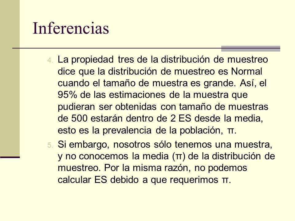 Inferencias 4. La propiedad tres de la distribución de muestreo dice que la distribución de muestreo es Normal cuando el tamaño de muestra es grande.