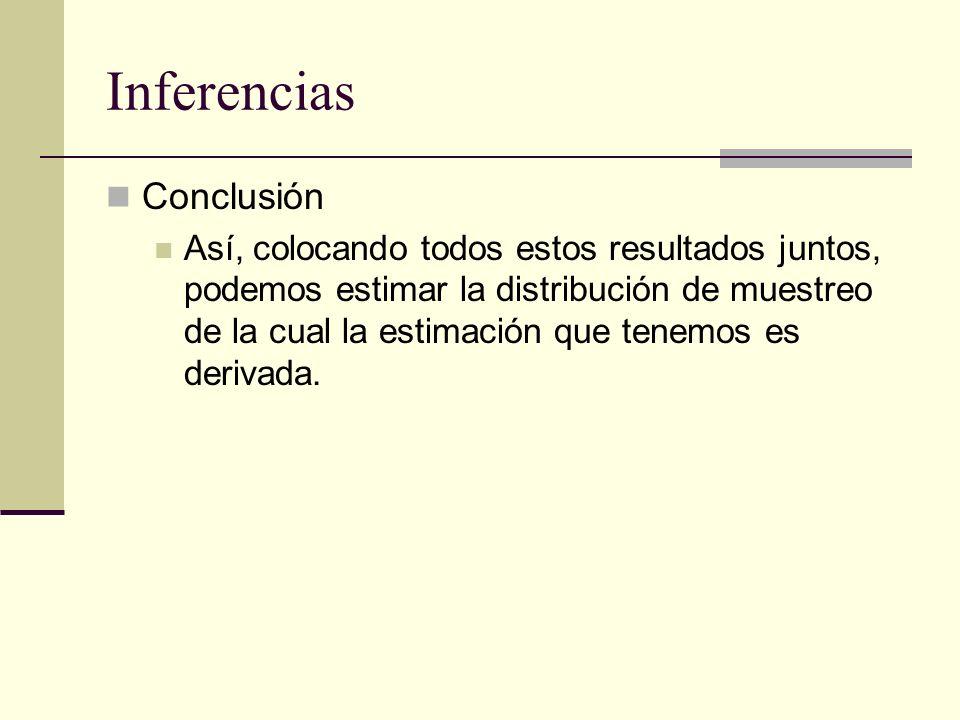 Inferencias Conclusión Así, colocando todos estos resultados juntos, podemos estimar la distribución de muestreo de la cual la estimación que tenemos