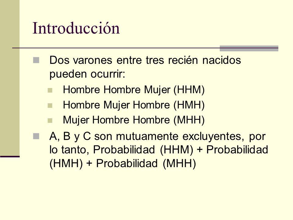 Introducción Dos varones entre tres recién nacidos pueden ocurrir: Hombre Hombre Mujer (HHM) Hombre Mujer Hombre (HMH) Mujer Hombre Hombre (MHH) A, B