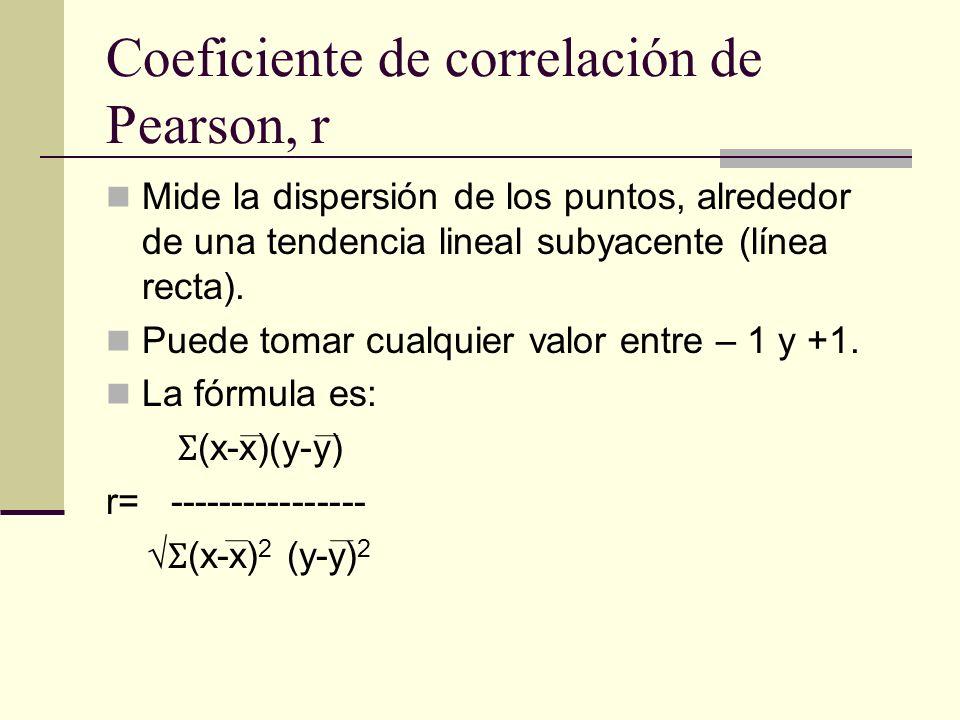 Coeficiente de correlación de Pearson, r Mide la dispersión de los puntos, alrededor de una tendencia lineal subyacente (línea recta). Puede tomar cua