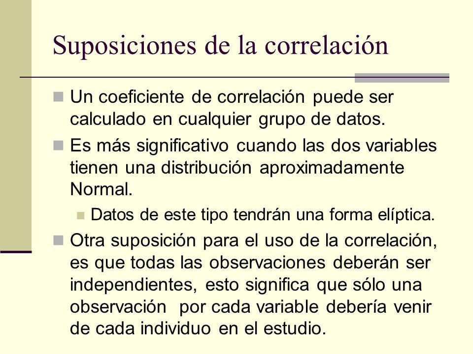 Suposiciones de la correlación Un coeficiente de correlación puede ser calculado en cualquier grupo de datos. Es más significativo cuando las dos vari