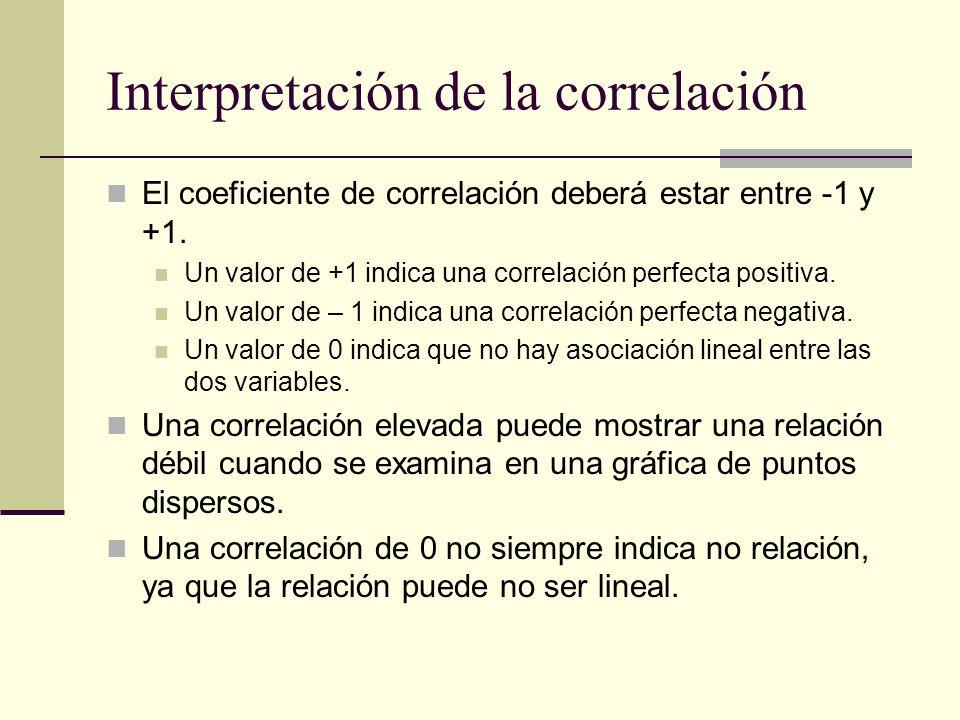 Interpretación de la correlación El coeficiente de correlación deberá estar entre -1 y +1. Un valor de +1 indica una correlación perfecta positiva. Un