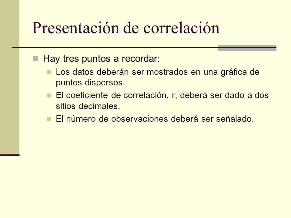 Presentación de correlación Hay tres puntos a recordar: Los datos deberán ser mostrados en una gráfica de puntos dispersos. El coeficiente de correlac