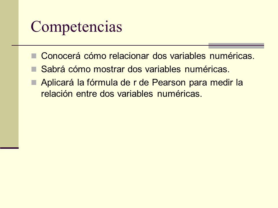 Competencias Conocerá cómo relacionar dos variables numéricas. Sabrá cómo mostrar dos variables numéricas. Aplicará la fórmula de r de Pearson para me