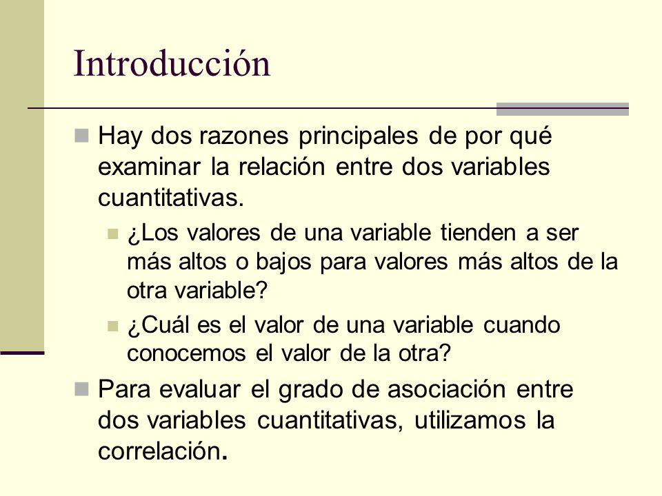 Introducción Hay dos razones principales de por qué examinar la relación entre dos variables cuantitativas. ¿Los valores de una variable tienden a ser