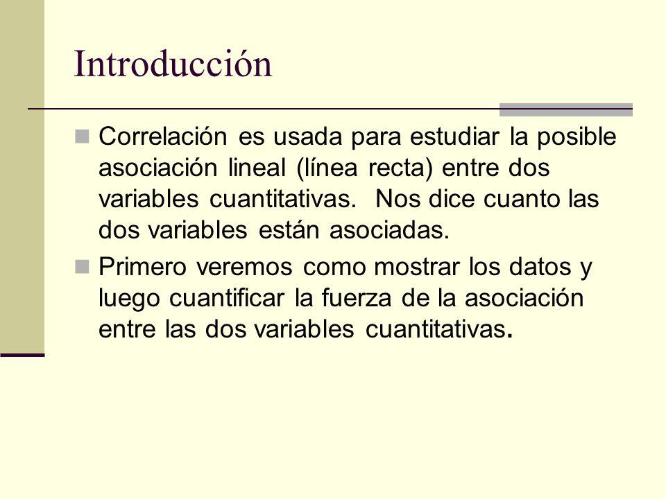 Introducción Correlación es usada para estudiar la posible asociación lineal (línea recta) entre dos variables cuantitativas. Nos dice cuanto las dos