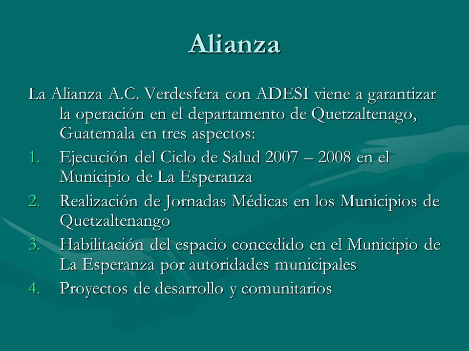 Alianza La Alianza A.C.