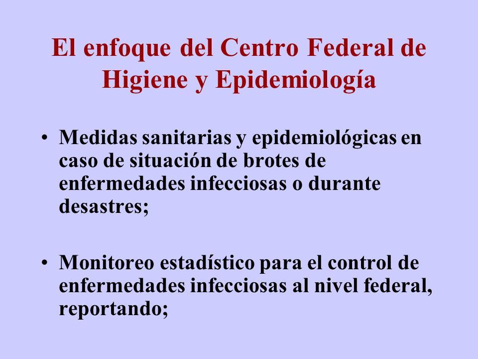 El enfoque del Centro Federal de Higiene y Epidemiología Medidas sanitarias y epidemiológicas en caso de situación de brotes de enfermedades infeccios