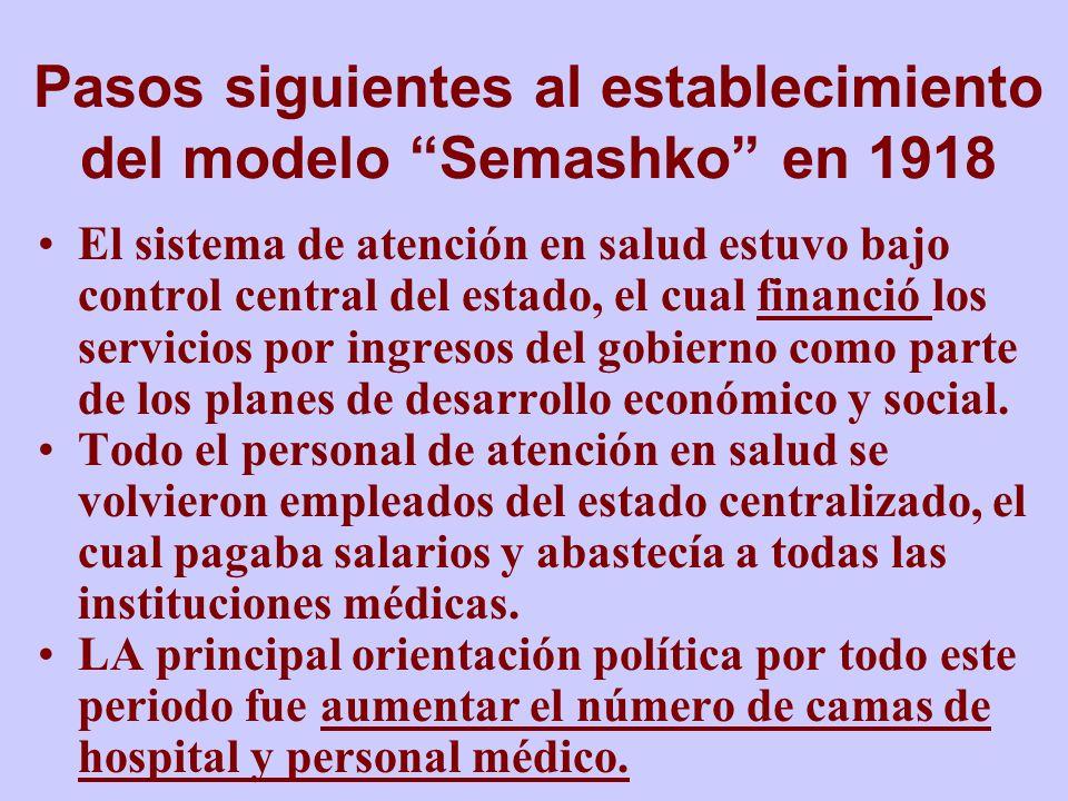 Pasos siguientes al establecimiento del modelo Semashko en 1918 El sistema de atención en salud estuvo bajo control central del estado, el cual financ