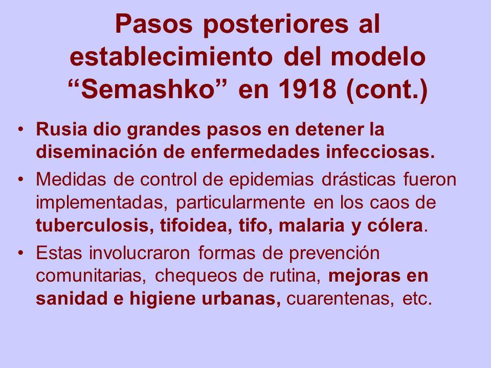 Pasos posteriores al establecimiento del modelo Semashko en 1918 (cont.) Rusia dio grandes pasos en detener la diseminación de enfermedades infecciosa