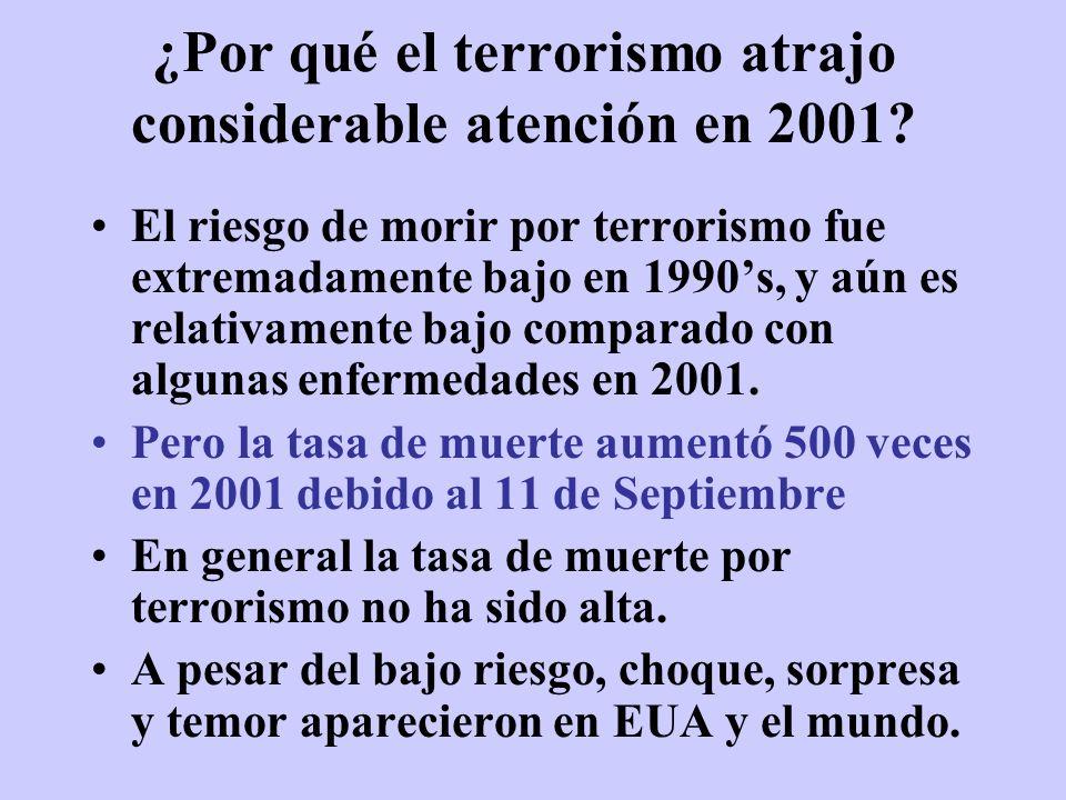 ¿Por qué el terrorismo atrajo considerable atención en 2001? El riesgo de morir por terrorismo fue extremadamente bajo en 1990s, y aún es relativament