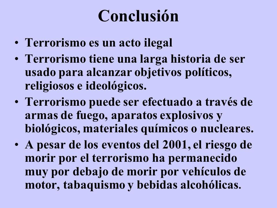 Conclusión Terrorismo es un acto ilegal Terrorismo tiene una larga historia de ser usado para alcanzar objetivos políticos, religiosos e ideológicos.