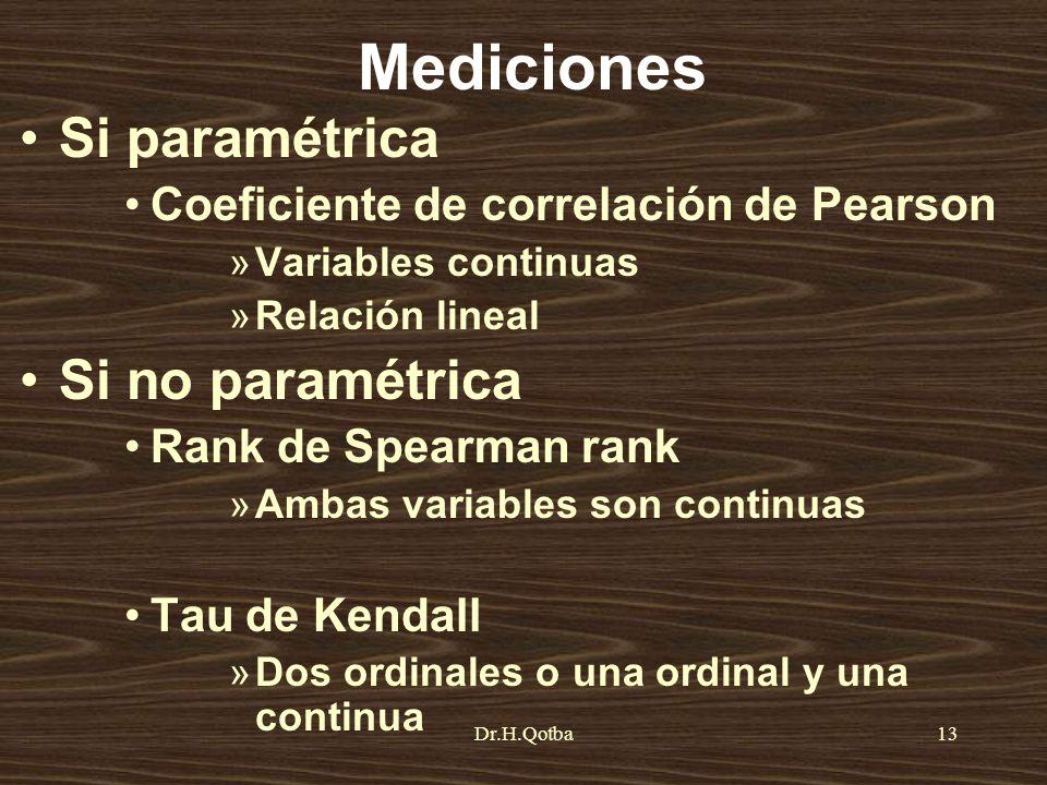 Dr.H.Qotba13 Mediciones Si paramétrica Coeficiente de correlación de Pearson »Variables continuas »Relación lineal Si no paramétrica Rank de Spearman